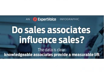 Cover of ExpertVoice's infographic on sales associates and sales.